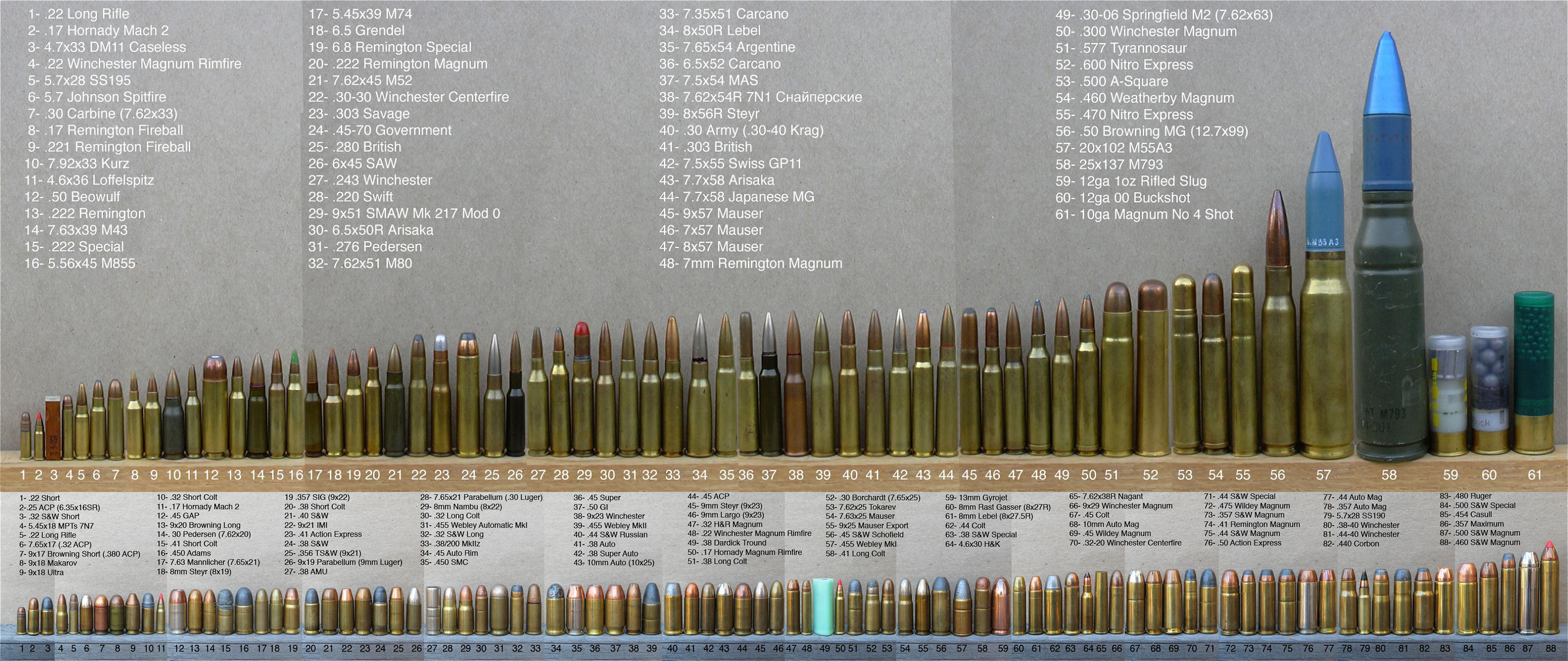 rifle and pistol ammo